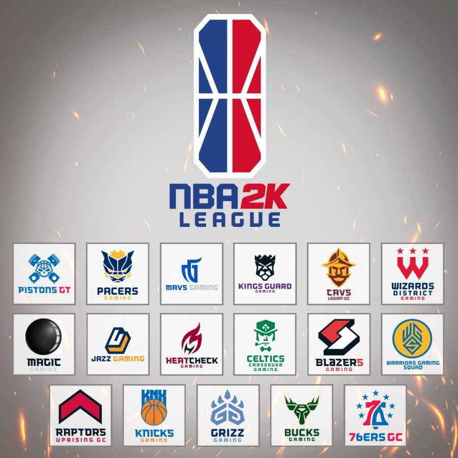 17+teams+started+the+journey+in+the+inaugural+season+of+the+NBA+2K+League.+Graphic+courtesy+of+the+NBA.