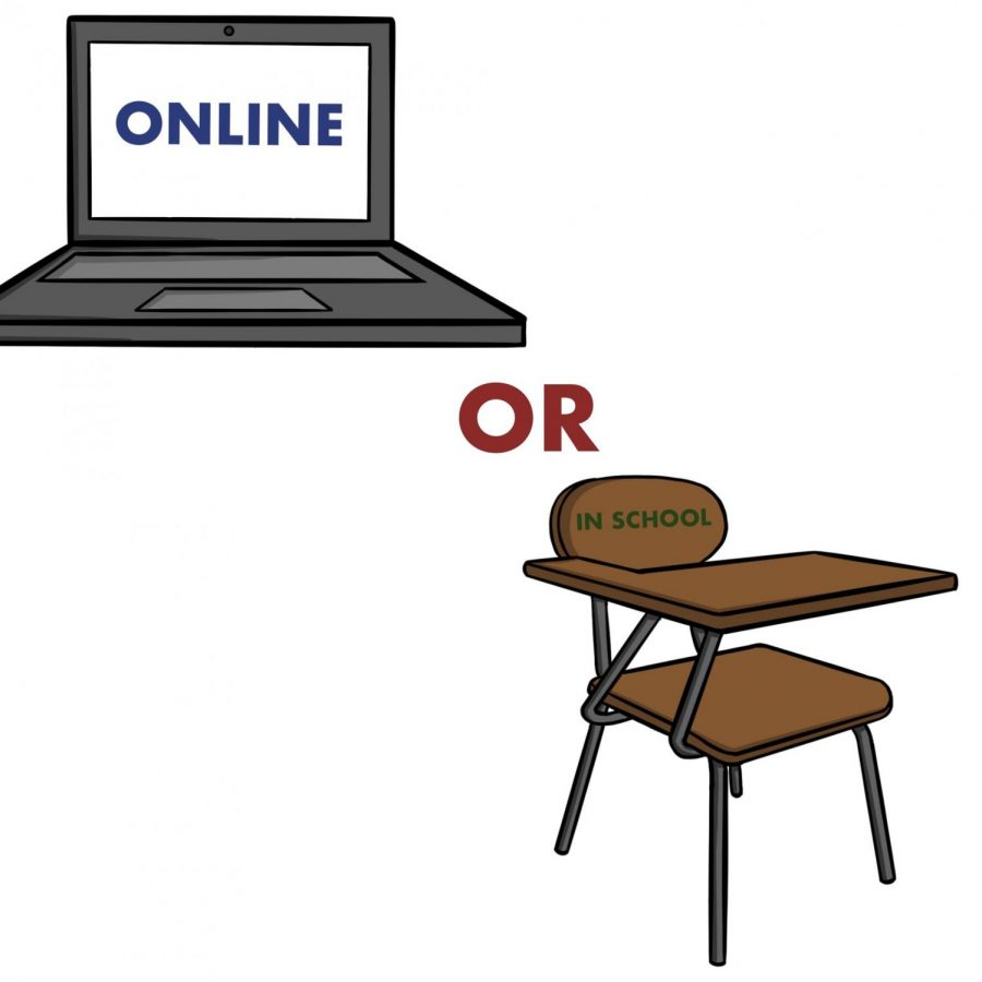 Are you an in-person or online school person?
