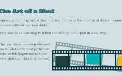 "A slide included in the meeting slideshow. A brief introduction was made about ""The Art of a Shot"" before going into the common shots and angles seen in a film."