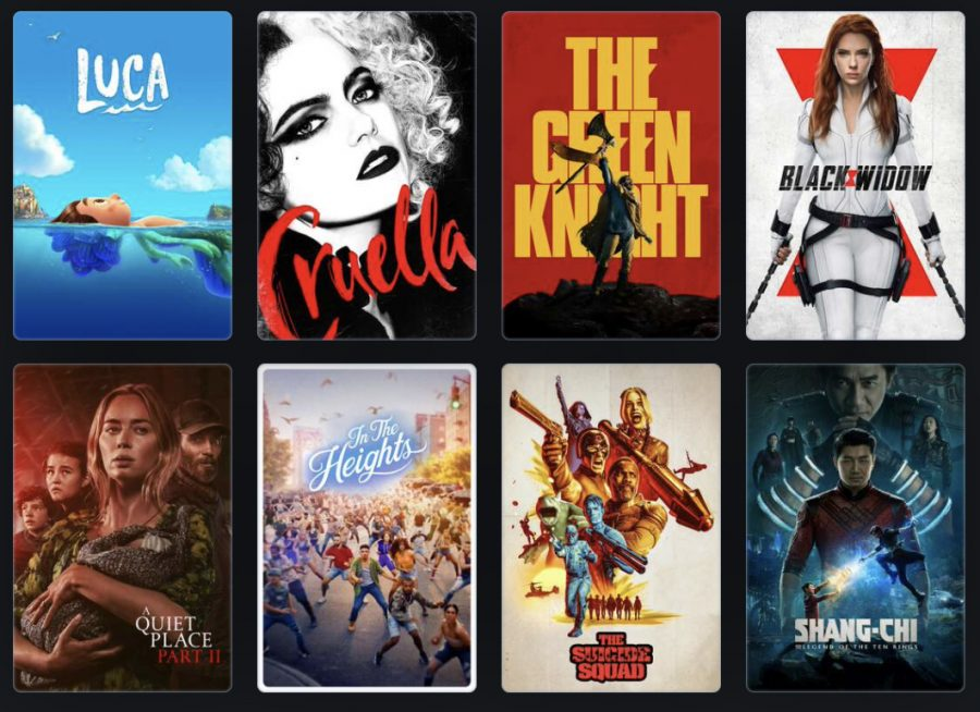 After a long halt in the movie-making industry, a great number of new movies were released in theaters this summer. Many of the movies are highly rated but some viewers say otherwise.