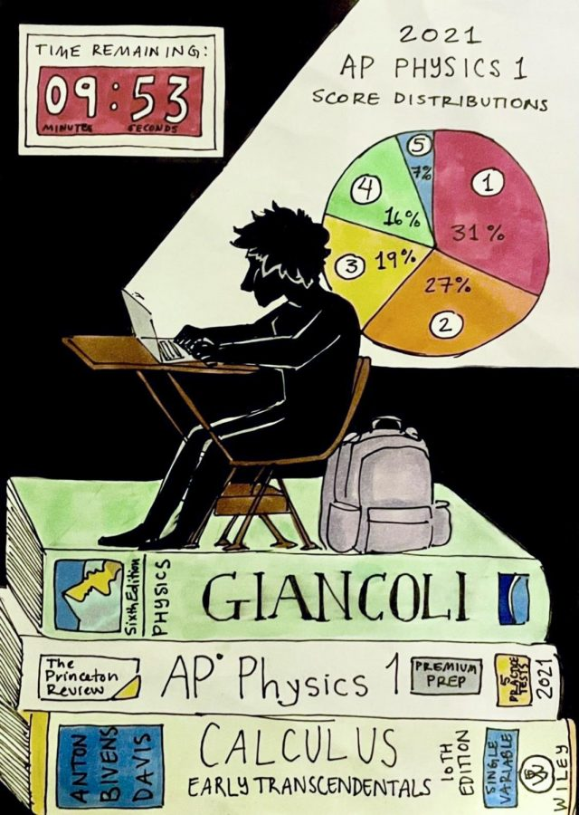 A student rushes to finish their AP Physics exam. After an over 50% failure rate, the spotlight is on whether or not passing rates will decrease.